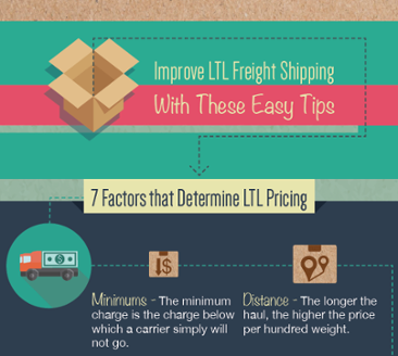 Less Than Truckload (LTL) Shipping Cost